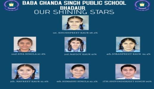 Baba Gandha Singh Public School Bhadaur result was 100 percent