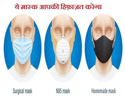 Coronavirus Masks: ਕੋਰੋਨਾ ਸੰਕ੍ਰਮਣ ਤੋਂ ਬਚਾਅ ਲਈ ਮਾਸਕ ਕਿਹੋ-ਜਿਹਾ ਹੋਣਾ ਚਾਹੀਦਾ ਹੈ, ਜਾਣੋ