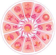Today's Horoscope : ਇਸ ਰਾਸ਼ੀ ਵਾਲਿਆਂ ਦਾ ਆਰਥਕ ਪੱਖ ਮਜ਼ਬੂਤ ਹੋਵੇਗਾ, ਜਾਣੋ ਆਪਣਾ ਅੱਜ ਦਾ ਰਾਸ਼ੀਫਲ਼