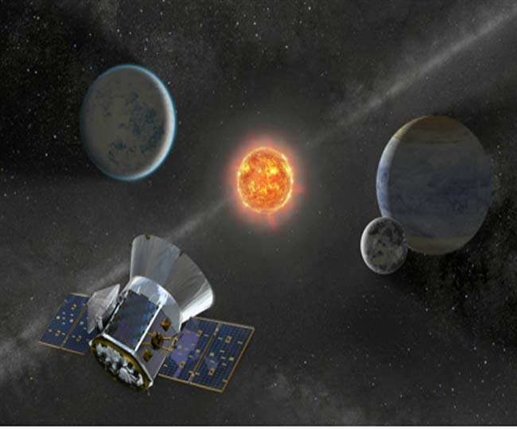america  NASA TESS MISSION  Exoplanet  US News  TESS Mission Complete