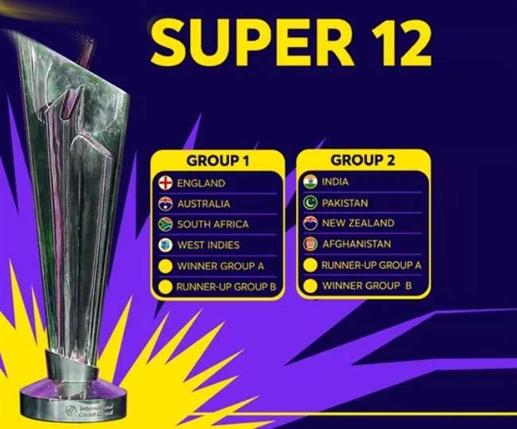 T20 World Cup 2021 ਦੇ ਗਰੁੱਪਾਂ ਦਾ ਐਲਾਨ, ਭਾਰਤ ਨਾਲ ਭਿੜੇਗਾ ਪਾਕਿਸਤਾਨ