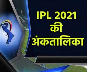 IPL Headlines : IPL 2021 Points Table 'ਚ ਇਹ ਟੀਮ ਹੈ ਨੰਬਰ ਵਨ, ਟੌਪ 4 ਤੋਂ ਮੁੰਬਈ ਇੰਡੀਅਨਜ਼ ਹੋਈ ਬਾਹਰ